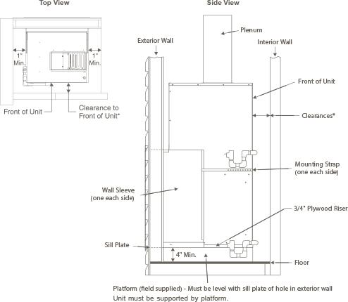 [DIAGRAM_5UK]  EWC | V-Series | Single Packaged Vertical Unit | Magic-Pak | Wiring Diagram Heat Magic |  | Magic-Pak